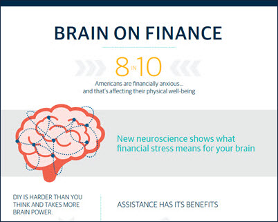 Brain on Finance graphic